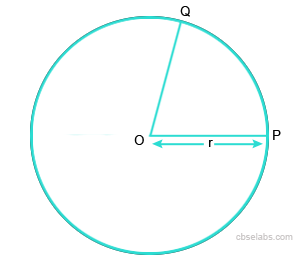 circles cbse tuts