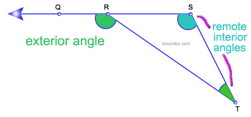 Exterior Angle Property of a Triangle CBSE Tuts