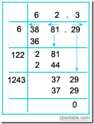 Finding-Square-root-of-Perfect-Square-Decimal-Numbers-by-Division-Method-Example1