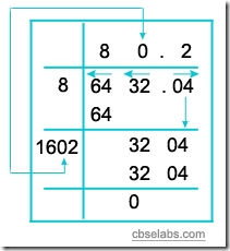 Finding-Square-root-of-Perfect-Square-Decimal-Numbers-by-Division-Method-Example-2