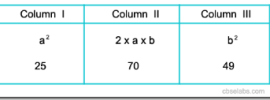 Short-cut-method-to-find-square-Column-method-1